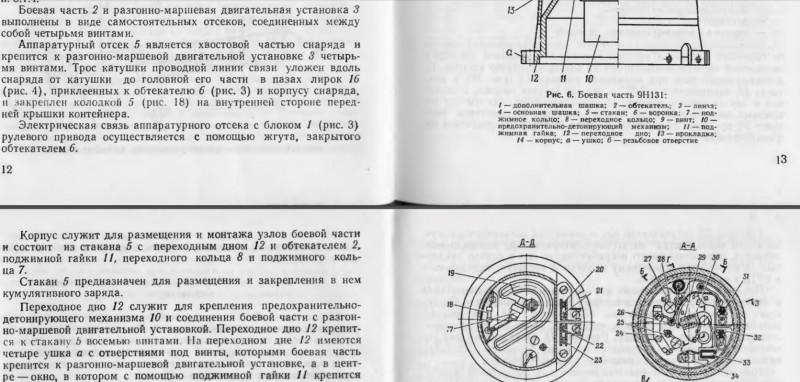 ПТУРС Техническое описание RU-EN