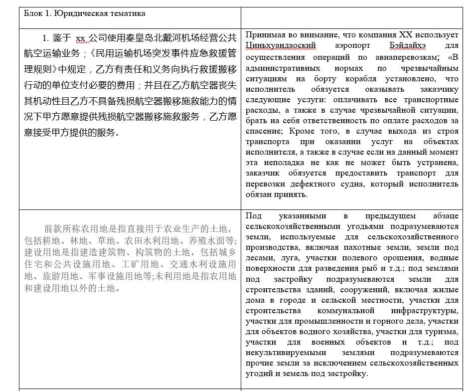 Фрилансер с китайского фрилансер перевод английский