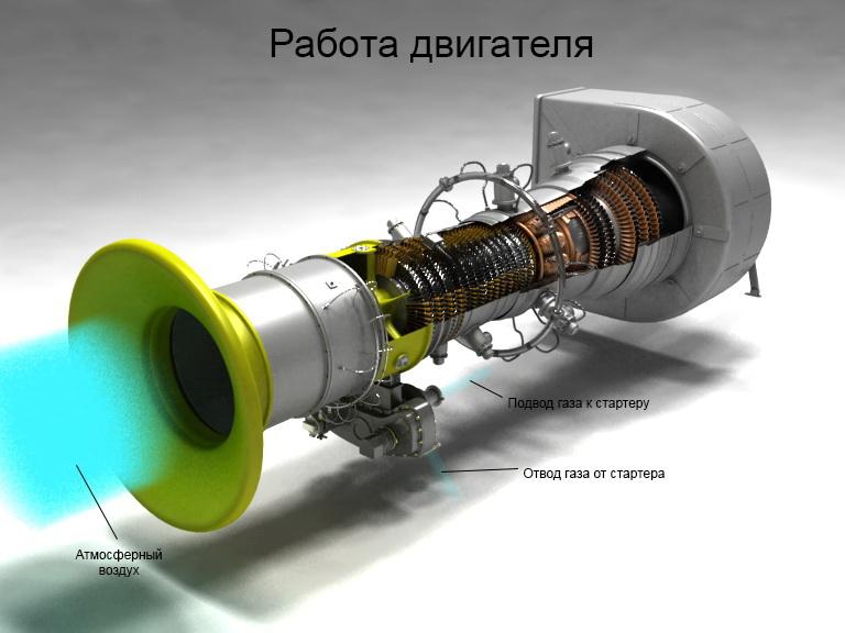 Анимация движения среды в двигателе