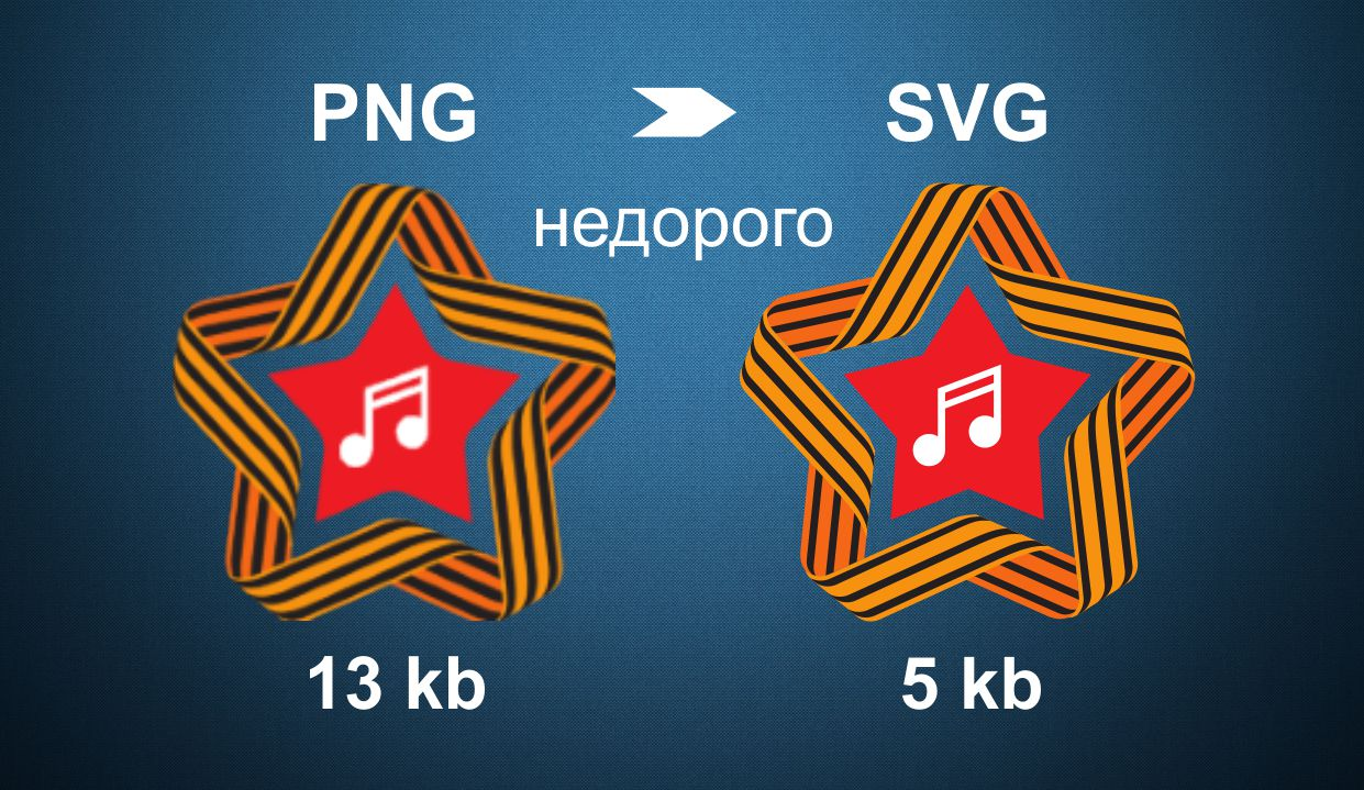 PNG > SVG