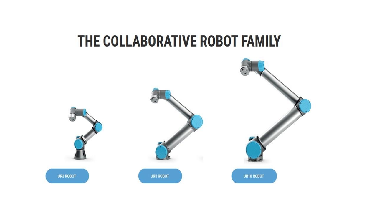 КОБОТЫ (Коллаборативные Роботы) ENG => РУС