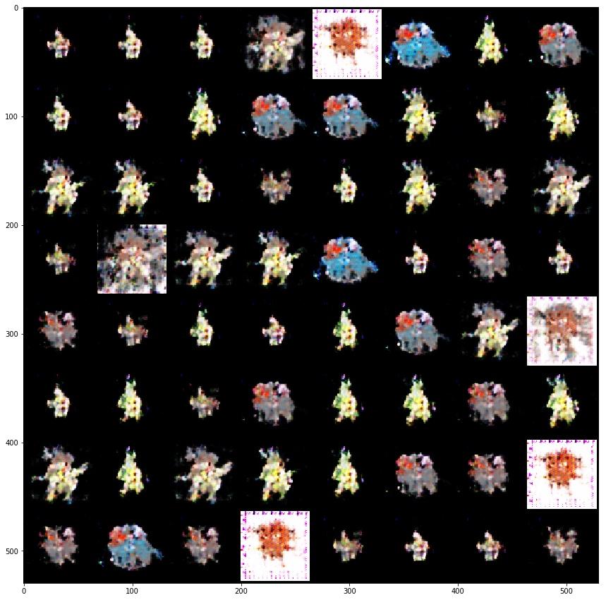 DCGAN модель для генерации изображений персонажей