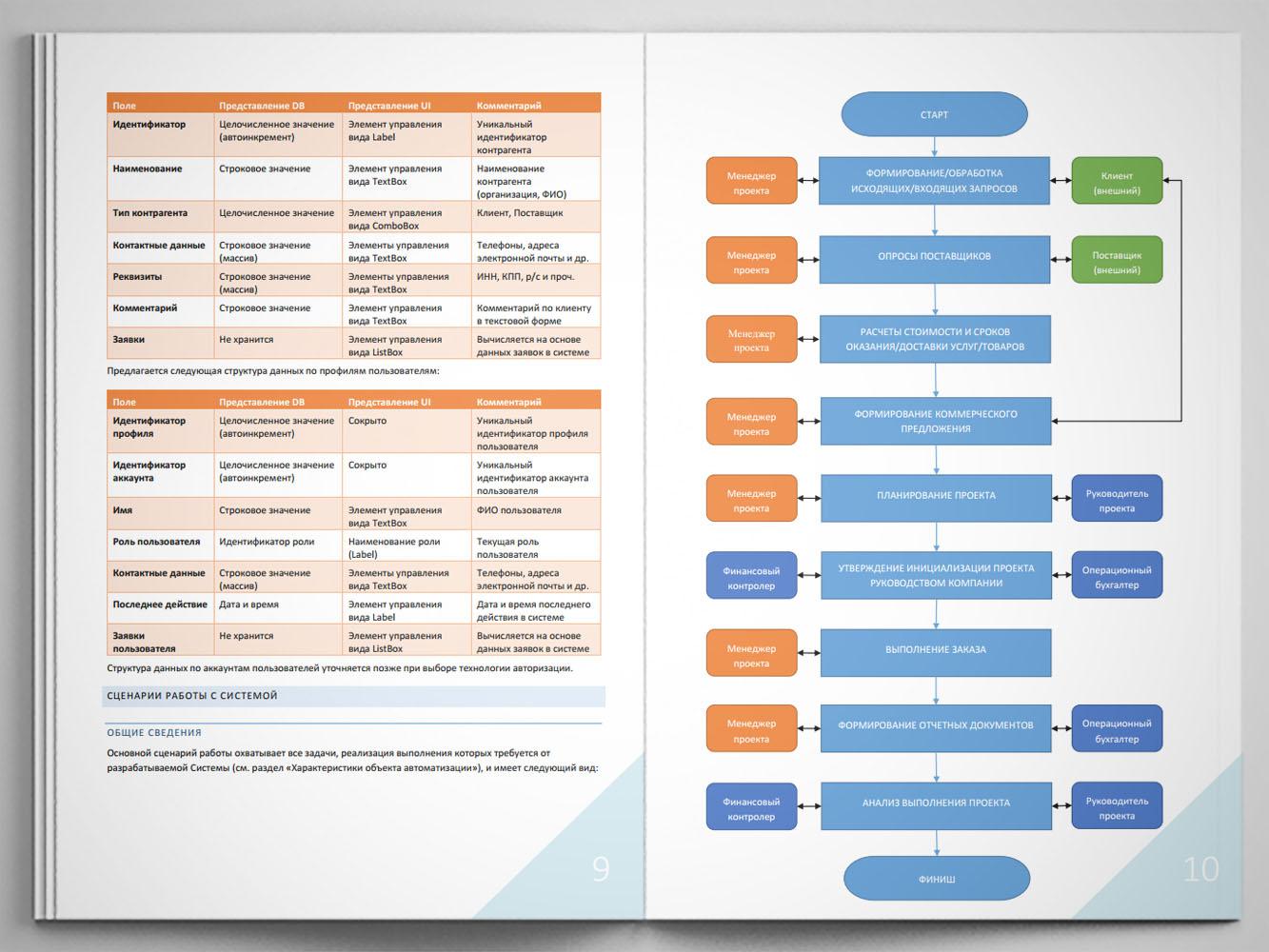 Разработка технического задания для проектирования ERP-системы