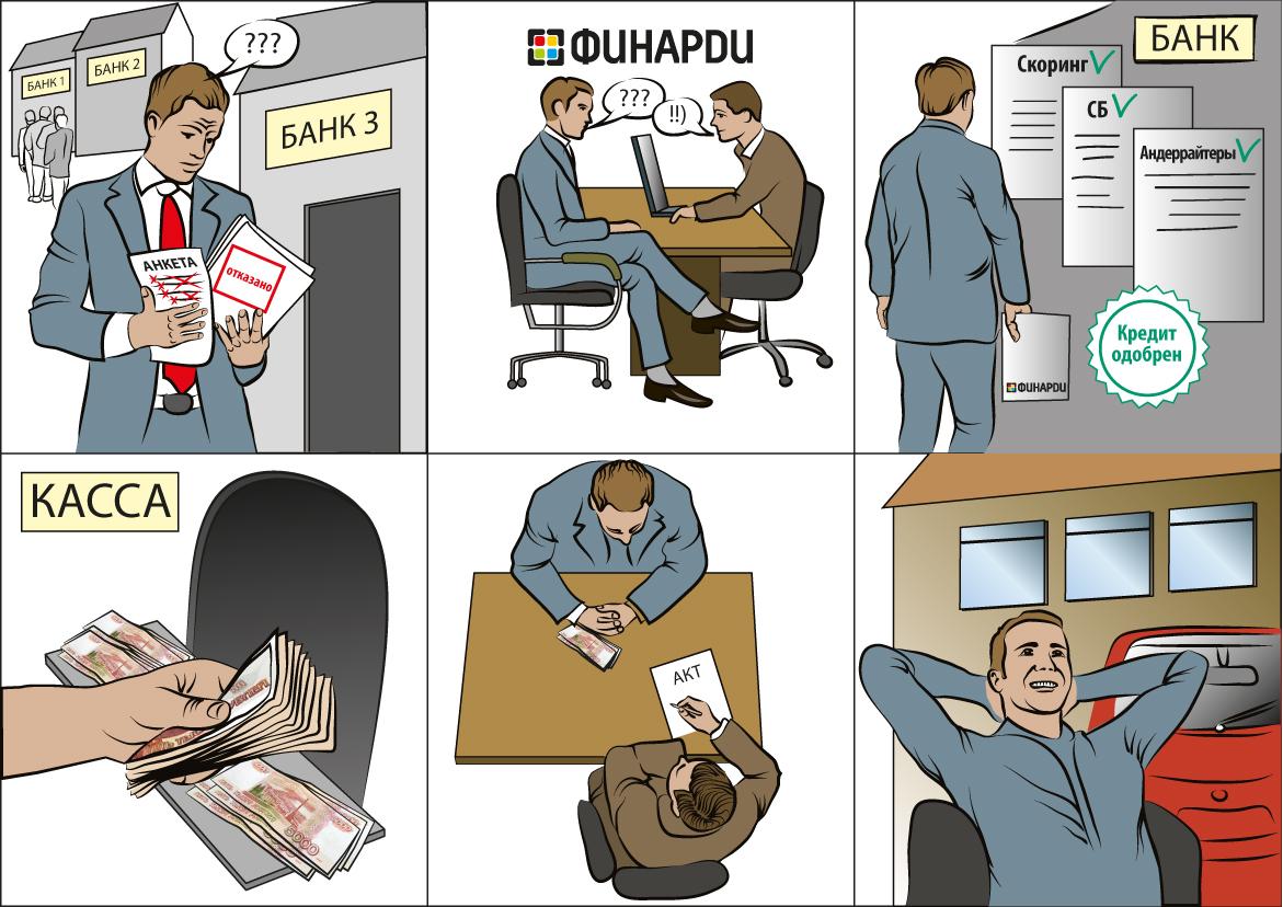 комикс про офис, агентство ФИНАРДУ