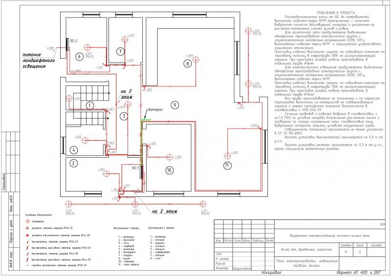 Внутреннее электроснабжение каркасного деревянного дома