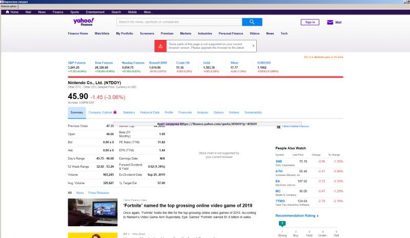 Парсер валют с finance.yahoo.com в Excel