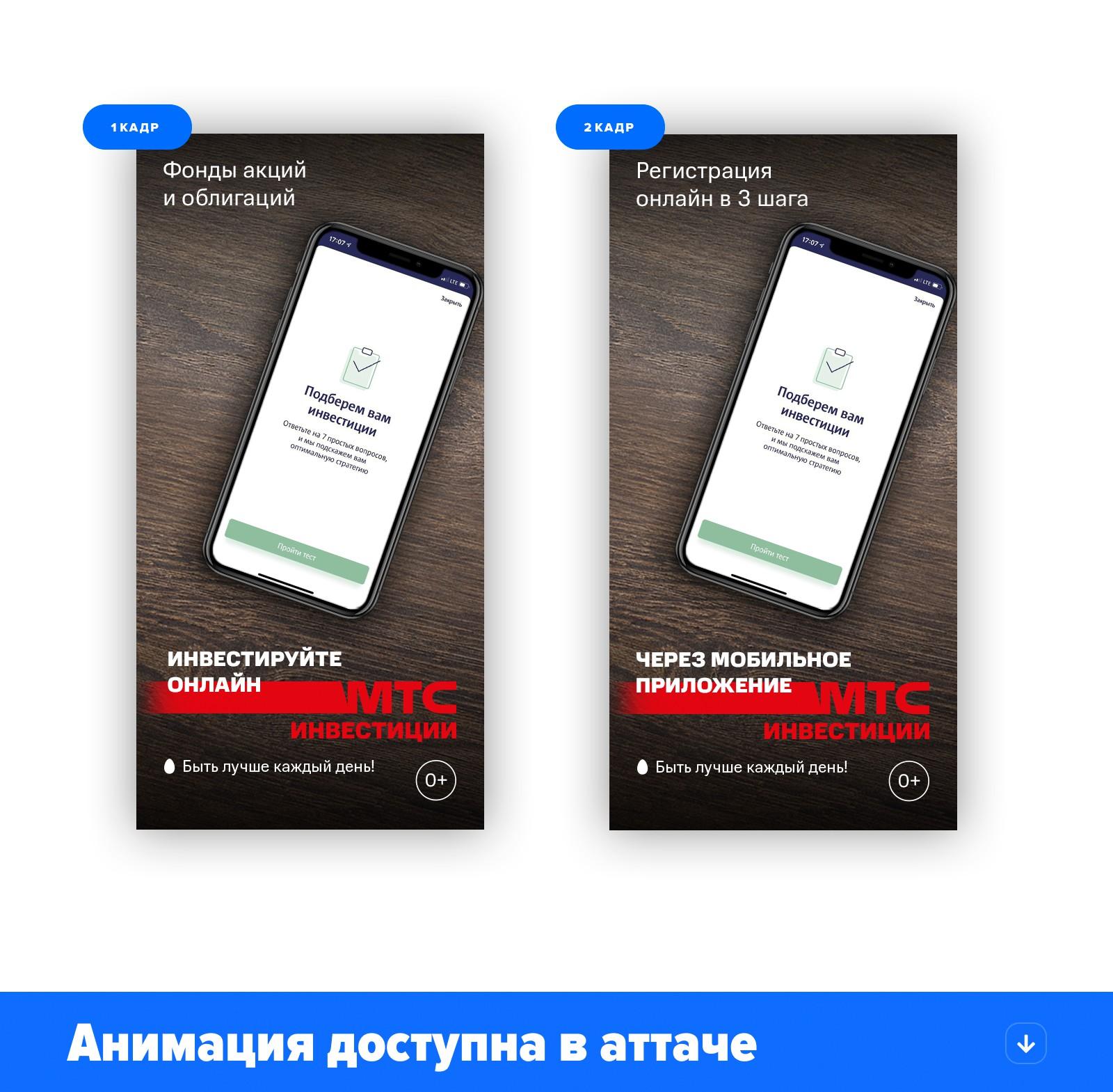 HTML5 баннер MTS