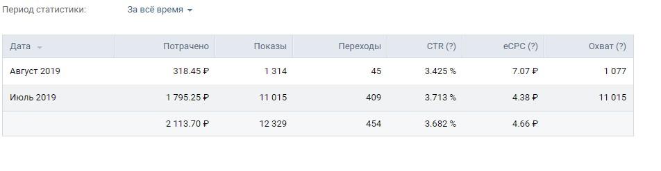 Стоимость перехода - 4.66 рублей
