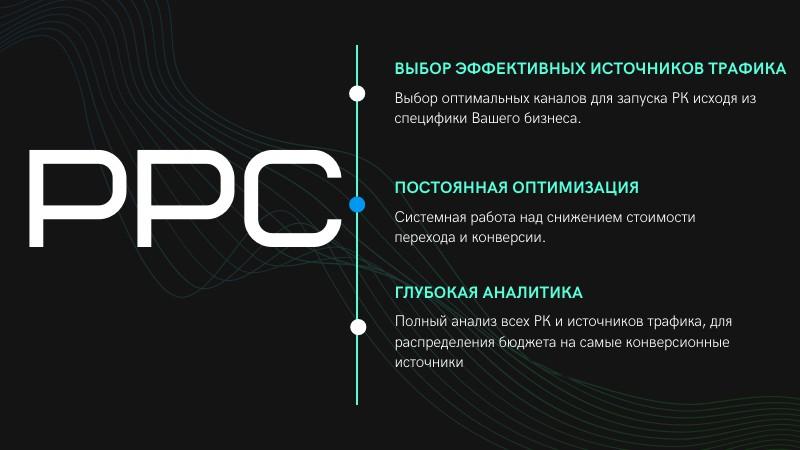 Контекстная реклама в Google и Яндекс