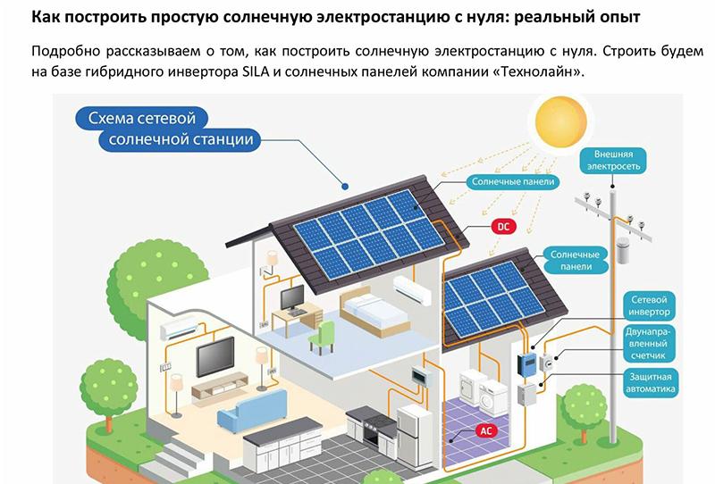 Солнечные электростанции: экспертные статьи