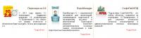 Иконки для сайта Softlab