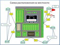 Схема расположения на местности больницы