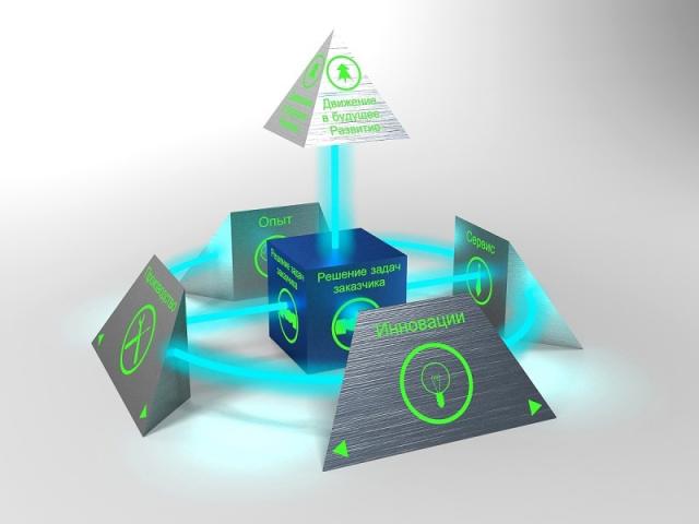 Концепт составной пирамиды (навигатора)