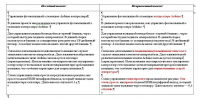 корректура текста для сайта
