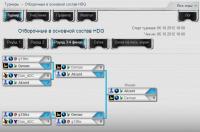 Система для проведения онлайн турниров