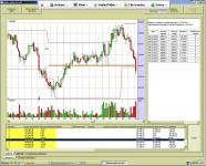 Робот для торговли на фондовом рынке (фьючерсы FORTS)