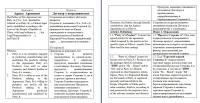 EN-RU договор о посредничестве