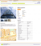 Верстка страниц для сайта на Yii