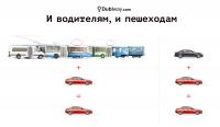 Водителям и пешеходам