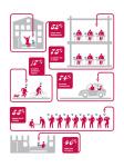Инфографика для журнала «HRT» №24