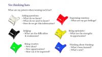 Пример занятия уровня upper intermediate + management
