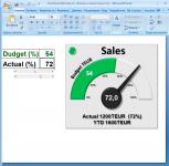 "Dashboard ""спидометр""(Excel)"
