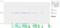 Визуализация данных на D3