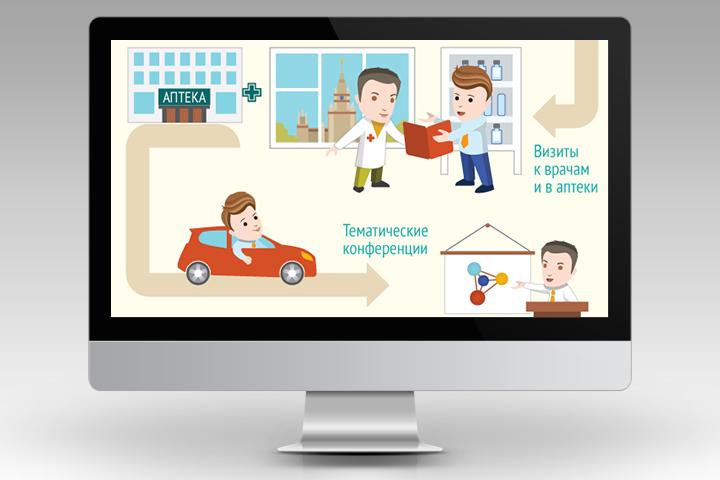 Бизнес-иллюстрация для описания карьерного роста в Компании
