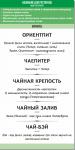 Нейминг ресторана (Санкт-Петербург)