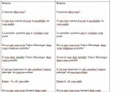 редактирование текста на французском языке