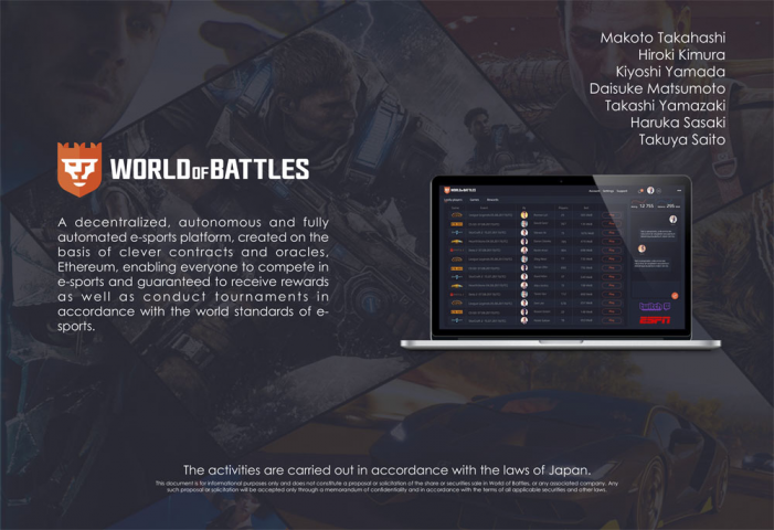 Презентация ISO проекта World of Battles