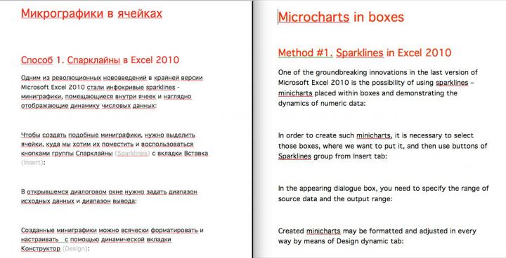 Ru-En Микрографики в ячейках