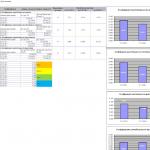 Аналитический отчёт бизнеса