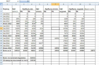 Налоговый внутренний аудит, оптимизация налогоблажения