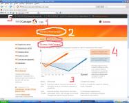 Анализ сайта конкурентов web-canape.ru