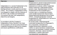 Перевод Корпоративной политики независимости для Ernst&Young
