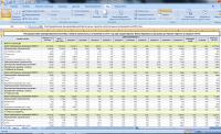 Экспорт отчета MS Access в Ecxel с сохранением формарирования