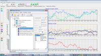 TMonitor - система мониторинга параметров доменной печи