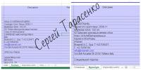 Перевод каталога Итальянской фурнитуры