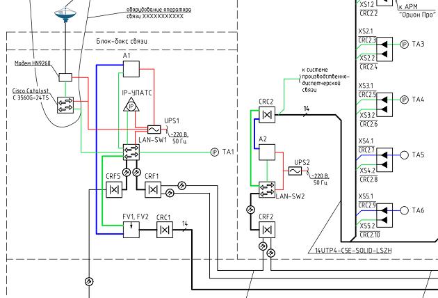 Схема структурная ЛВС и телефонии