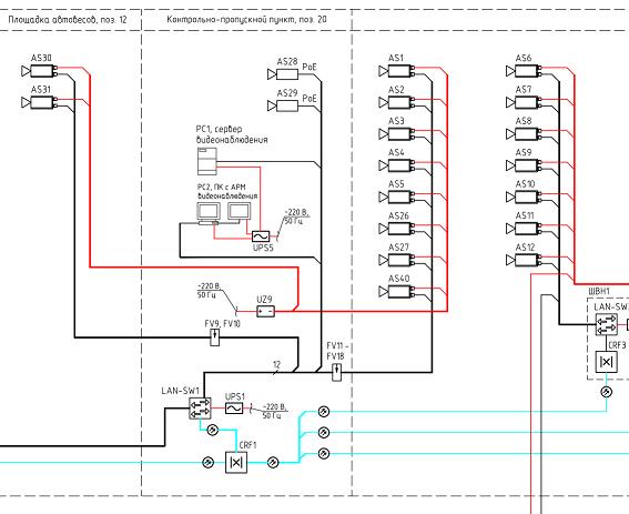 Схема структурная видеонаблюдения