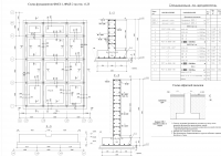 Схема фундаментов (раздел КЖ)
