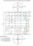 Схема контроля пылеуловителя V-25 зав.№6361, рег.№17