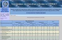 Система сбора отчетности ГЛОНАСС для органов власти