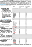Перевод на французский сайта для бюро переводов.