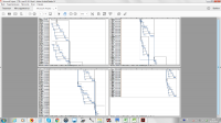 График СМР в MS Project