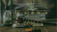 """Правовое бюро """"5 юристов"""""""