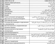 Арабский таблица