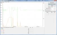 Получение и обработка данных от приборов КГА-8С