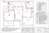 План осветительной сети